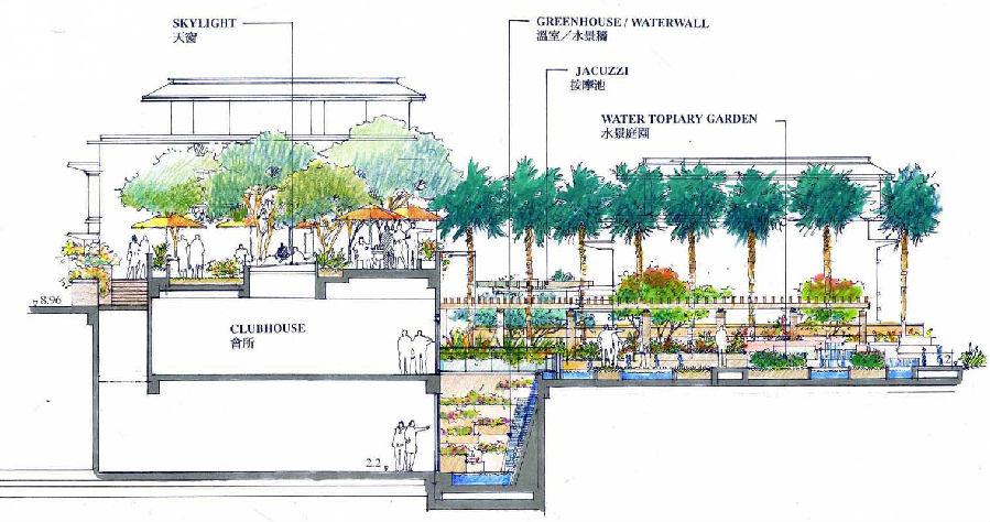 城市广场绿地景观快题设计图片展示