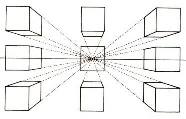 其实次是成角透视,在成角透视中都有两个消失点